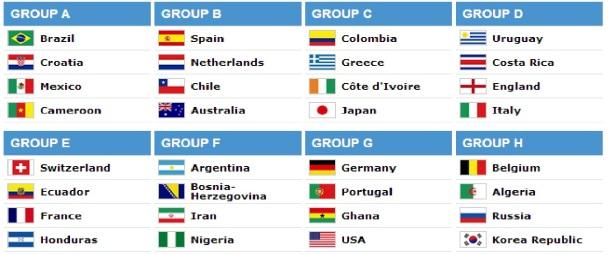 fifa WORLD CUP FINALS