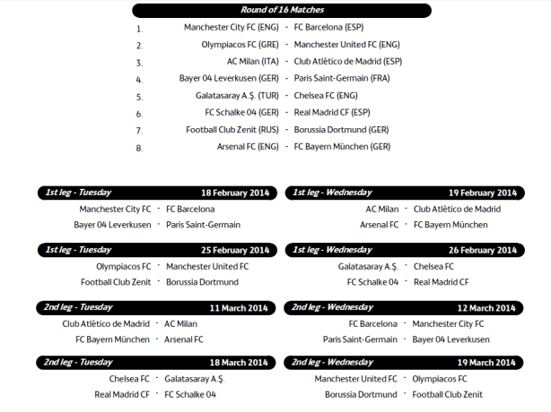 2013/14 UEFA Champions Legue : Round of 16 draws