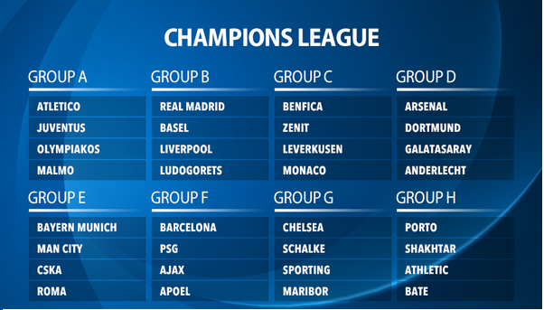 Uefa Champions League Groups Stage - image 3